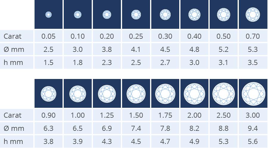 Diamond Carat Measurements Diamond Carat Calculator